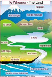 maori resources에 대한 이미지 검색결과