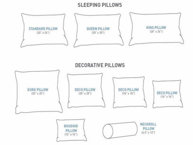 Standard size pillow dimensions, Queen size pillow ...