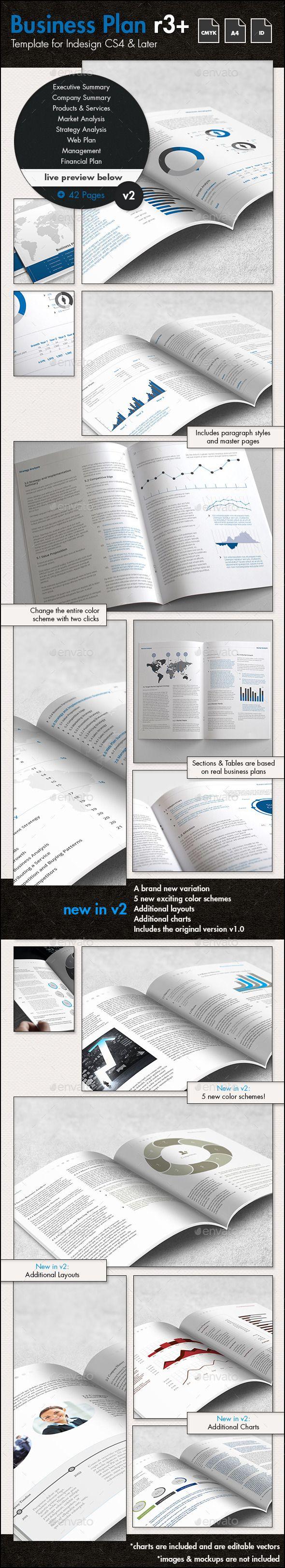 Professional Business Plan Template - A4 Portrait