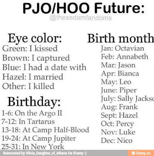 I capture Jason in Tartarus<---- *shudders* I... I don't even want to say it, but... *sad inhale* I apparently married Octavian at Camp Half-Blood.  *runs to the Creepypasta Fandom* TAKE ME AWAY SLENDY PLZZ!!!!<----- I'm so sorry *yells* SLENDY SAVE THEM! but I'm happy with mine I had a date with Bianca in New York :D