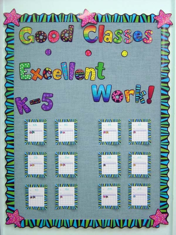 Computer Lab Decoration Charts ~ Best computer technology images on pinterest