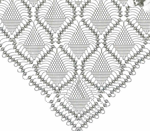 518 best crochet diagrams shawls images on pinterest crochet 18 crochet shawl patterns ccuart Gallery