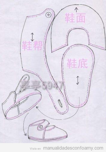 Este patrón sirve tanto para hacer zapatatos de bebé como para hacer zapatos para muñecas fofuchas en goma eva. Como siempre, podéis descargarlo gratis. Esperamos que os sirva de ayuda.  <!-- if(wp…