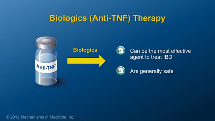 Biologics, such as anti-TNF therapy, have been shown to be the most effective way to treat some types of IBD and overall are considered quite safe.slide show: preparing for ibd therapy. this slide show describes ways patients with inflammatory bowel disease ibd can prepare for their therapy and medications.