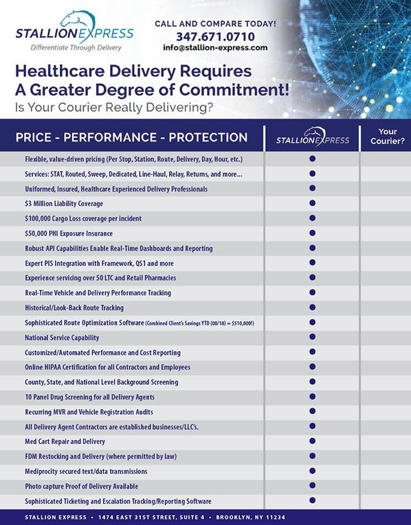 Stallion Express Differentiate Through Delivery As Seen In The 20ways Winter Retail 2019 Retail Community Specialty L Patient Care Differentiation Pharmacy