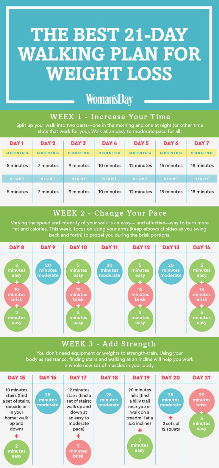 Pin this plan! - WomansDay.com