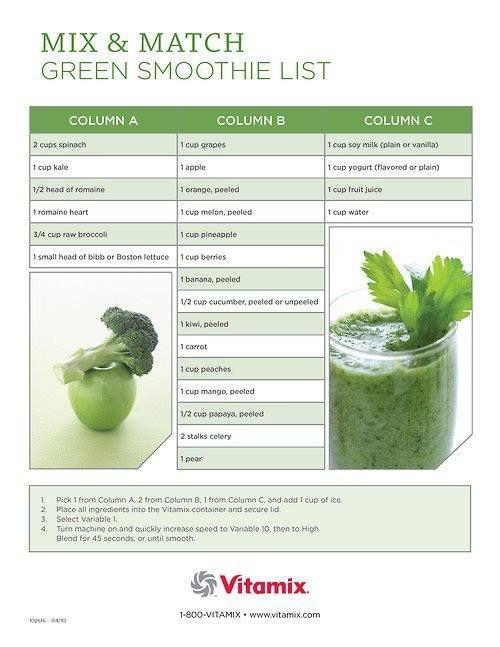 Vitamix Green Smoothies