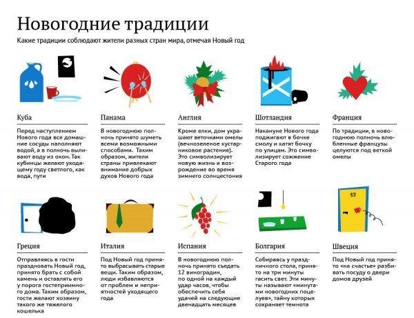Но все страны объединяет одна традиция - это дарить в эти дни подарки и радость своим родным и близким! А http://www.lifezon.ru/ вам в этом постарается помочь!
