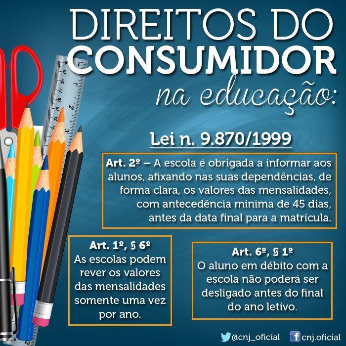 Consumidor na educação