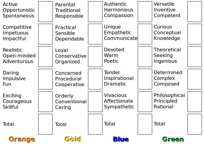 picture about Printable Personality Test With Results called Coloration Persona Verify