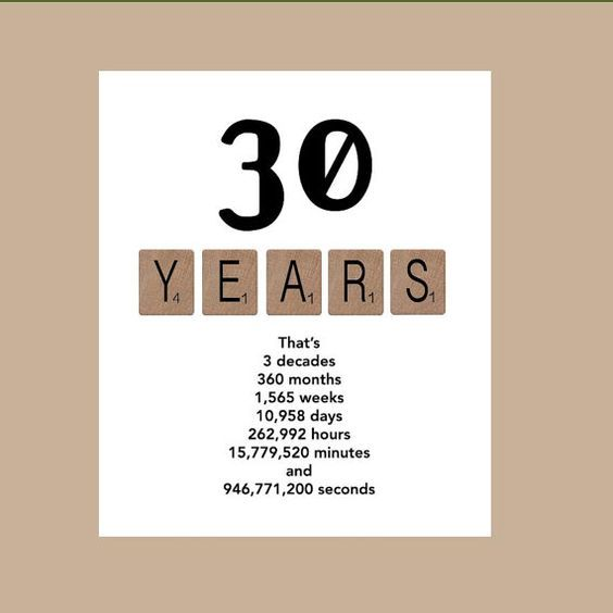 The 25 best 30th birthday meme ideas – 30th Birthday Card Messages