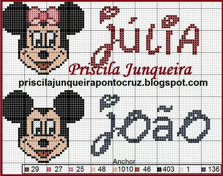 Julia Joao