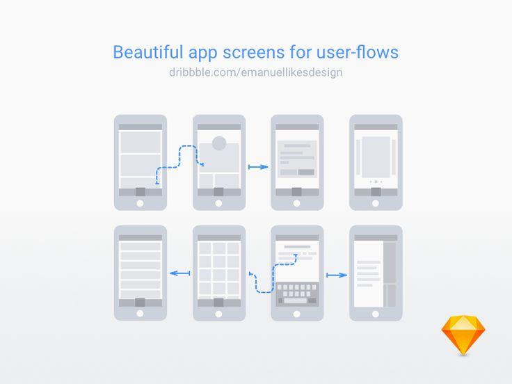 Nett Iphone App Drahtmodell Vorlage Ideen - Entry Level Resume ...
