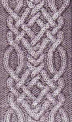 So, so beautiful. Using light coloured yarn shows off the cable pattern so well. Read more about knitting with cables in my Hub...