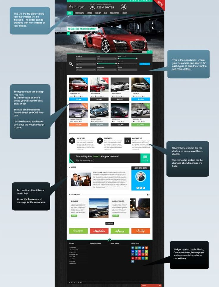 Web Design Services for Car Dealers in London