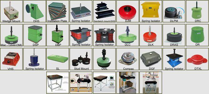 RT Dynemech Systems: Dynemech AntiVibration Pads - solutions for all kinds of #vibrationisolation http://vibrationmountsindia.com/mailer/avm/dynemech-anti-vibration-pads.html pic.twitter.com/V1eQbegiyf