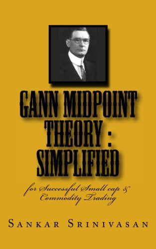 Gann MidPoint Theory: Simple Mathematical calculations for Intraday trading