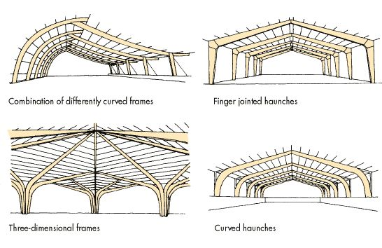 Curved Haunch Portal Frames Large Span Timber