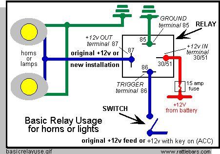 Relay Basics 101 Car audio installation, Electronic