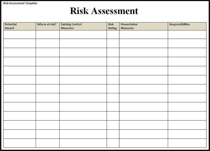 Image result for risk assessment template