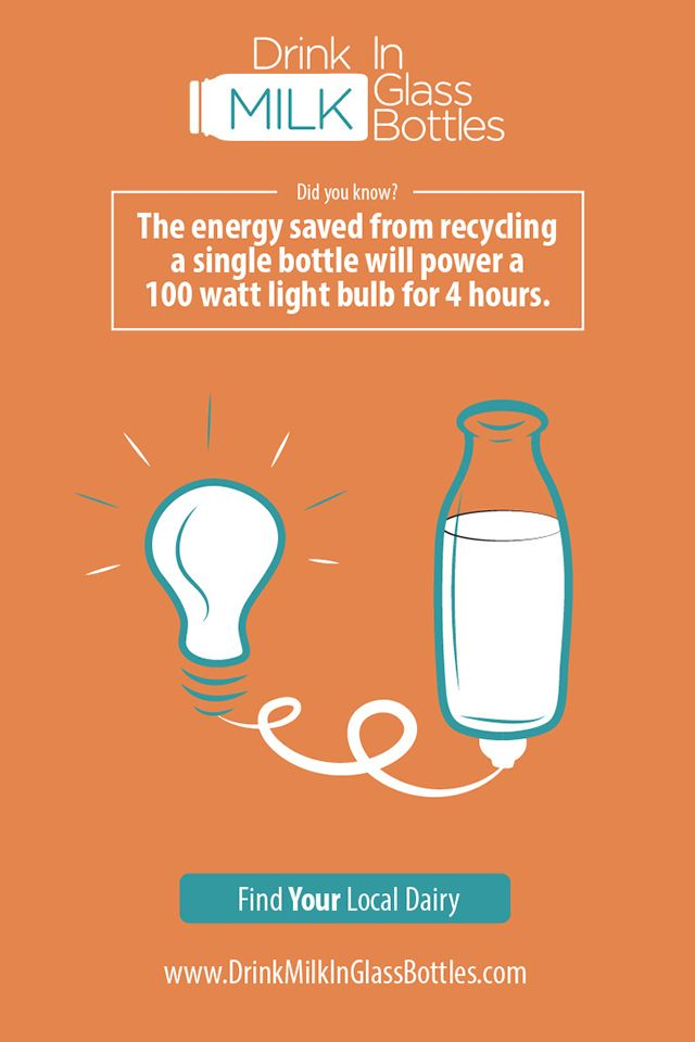 The energy saved from recycling a single glass bottle will power a 100 watt light bulb for 4 hours. #Glass #GlassBottle #MilkInGlassBottles #Energy #Power #Recycle #Environment #Dairy #DrinkMilkInGlassBottles #Green
