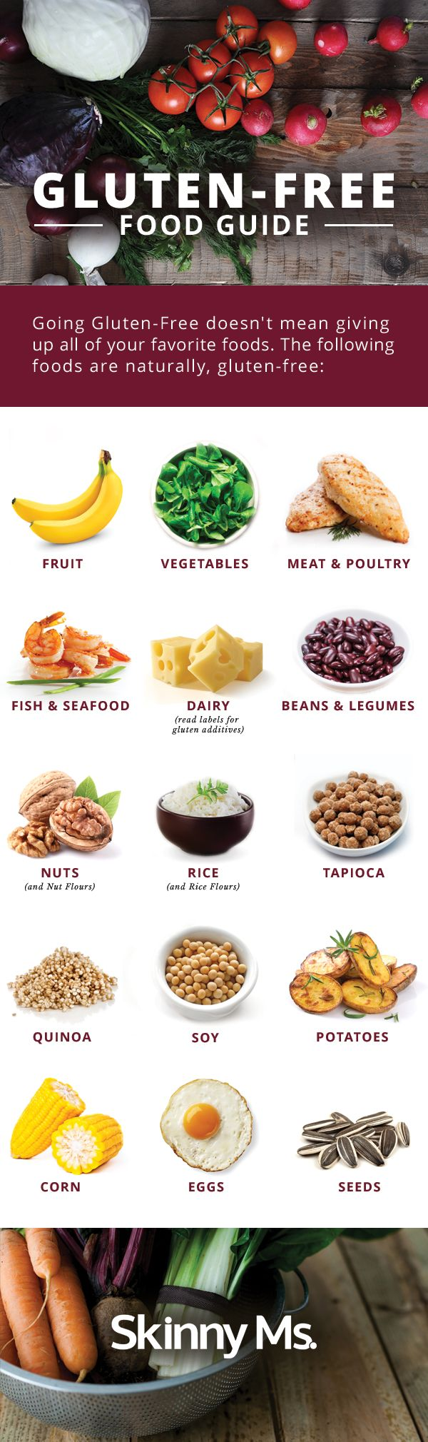 The Gluten Free Food Guide! All of these foods are naturally gluten-free.