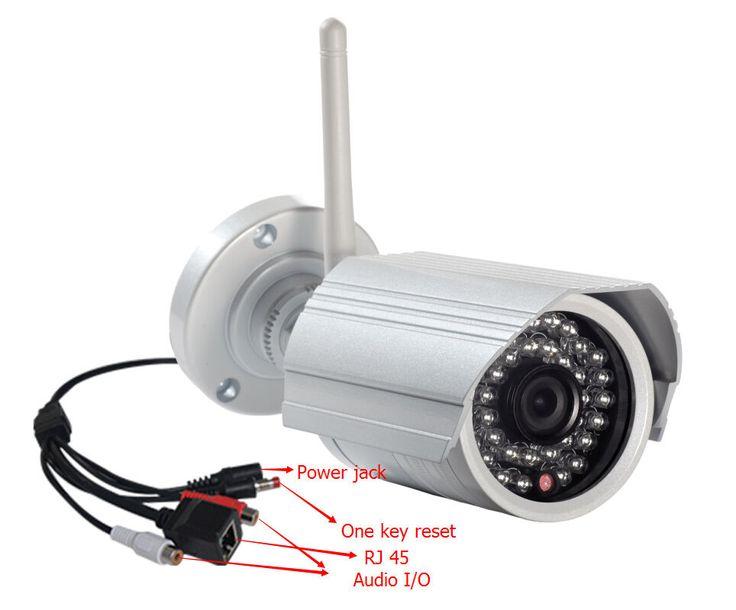 23 best CCTV camera images on Pinterest   Spy cam, Bullet camera and ...