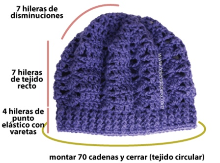 boina crochet - A GREAT GREAT site with tutorials and a special channel in Youtube. in Spanish