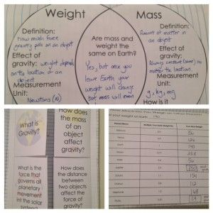 Space Interactive Notebook Pages and Templates - weight vs. mass, gravity rules, how much would you weight on each planet and more.