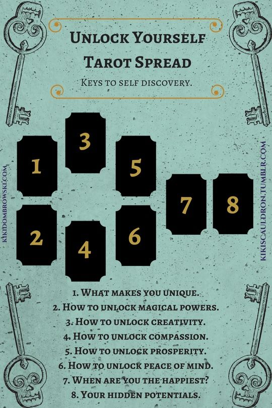 "kikiscauldron: ""Unlock yourself tarot spread: the keys to self discovery. """