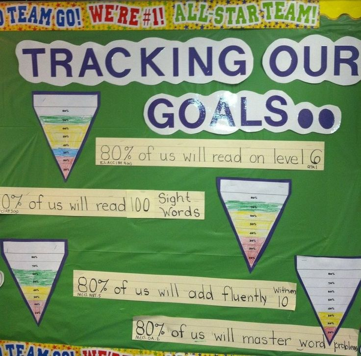"Tracking Class Goals ""TEAM"" theme"