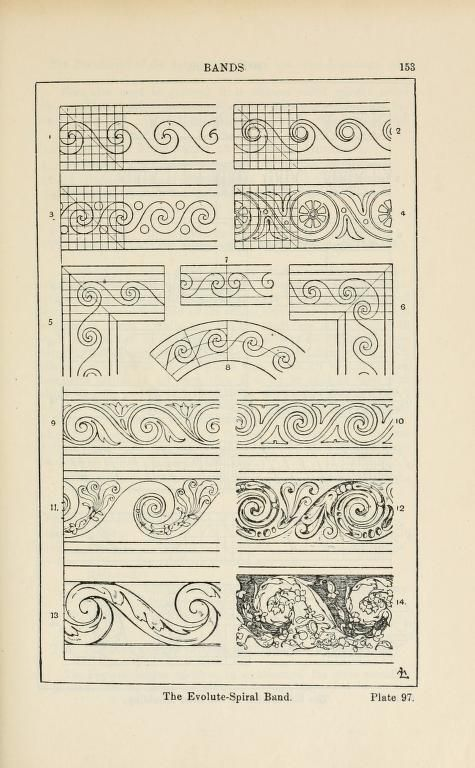 A handbook of ornament Bands page 153 the evolute-spiral band