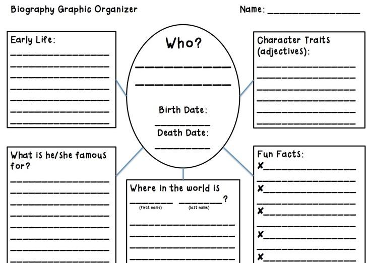 pin on classroom biography unit