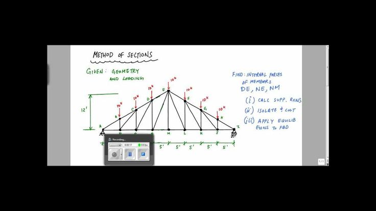 cool Method of Sections for Truss Analysis Example - Statics and Structural Analysis Check more at http://filmilog.com/method-of-sections-for-truss-analysis-example-statics-and-structural-analysis/