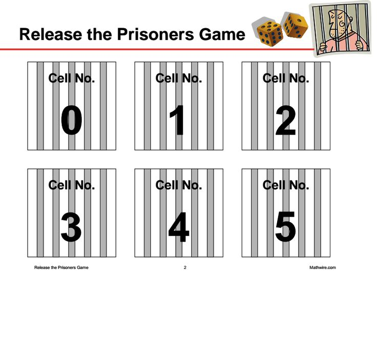 Two versions. Each player places prisoners into cells of their choosing.  Roll two dice.  Version 1, Calculate the difference and release one prisoner from that cell.  Etc.  Version 2, calculate the sum (different game mat).  Files also on SAKAI, along with record sheets.  After students have played a few times, a good discussion on probability is in order!