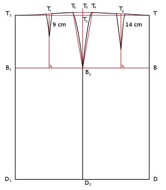 Spódnica klasyczna zapinana na zamek kryty (szycie krok po kroku) + opis jak przygotować wykrój | eti-blog (blog o szyciu)