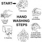 Worksheet Hand Washing Worksheets 1000 images about hand washing worksheets on pinterest a well steps