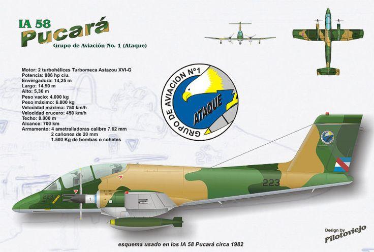 Falklands Crash Sites
