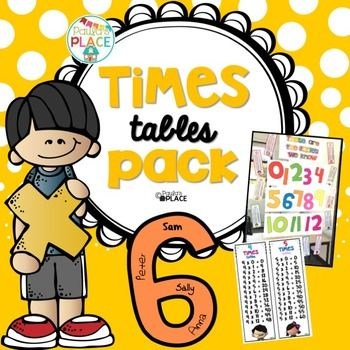 Times Tables - help prepare your students to become self motivated to learn their tables