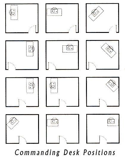 elegant feng shui for your office feng shui for business power position within feng shui desk. Black Bedroom Furniture Sets. Home Design Ideas
