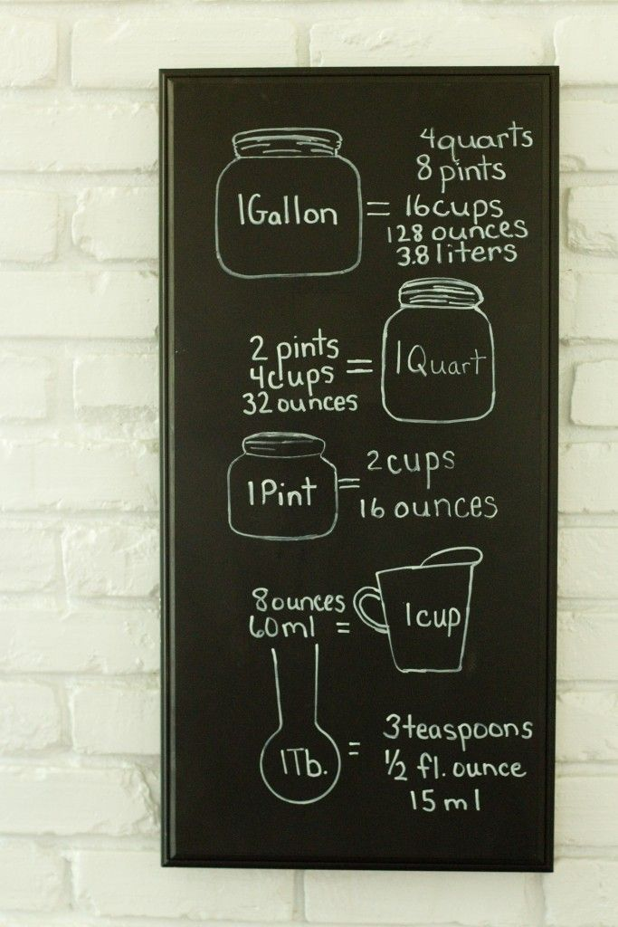 Diy Chalkboard Paint Kitchen Measurement Chart