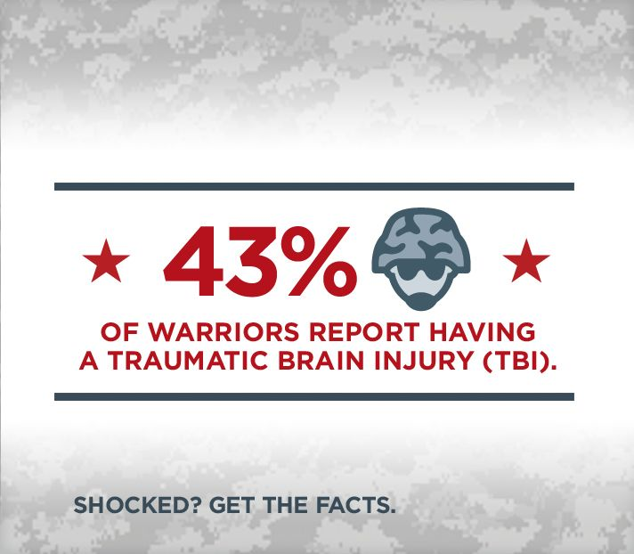 Veterans Charity Service Organization that Honors & Empowers Wounded Warriors | Wounded Warrior Project