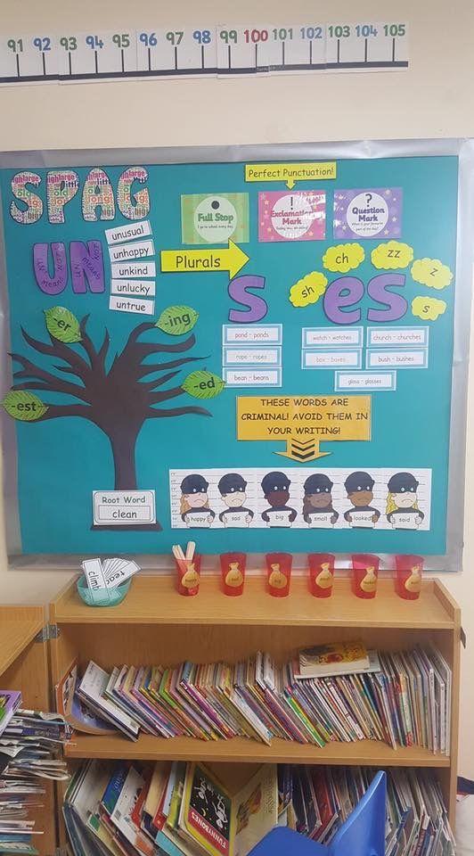Classroom Management Ideas Ks1 ~ The best ks classroom ideas on pinterest primary