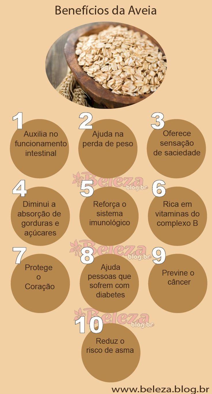 Beneficios_da_Aveia_mini.jpg (748×1387)