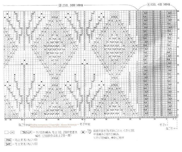 Пуловер спицами ...от Ondori I love aran kint (Япония). Обсуждение на LiveInternet - Российский Сервис Онлайн-Дневников