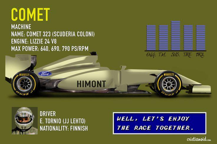 Comet   Super Monaco GP F1 Game - Formula 1 Scuderia Coloni   E. Tornio (JJ Lehto)