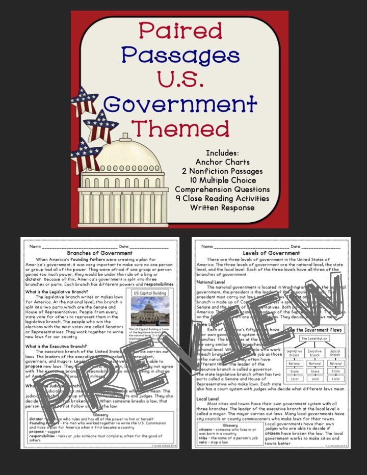 US Government Branches and Levels Reading Comprehension Passages and Close Reading Activities