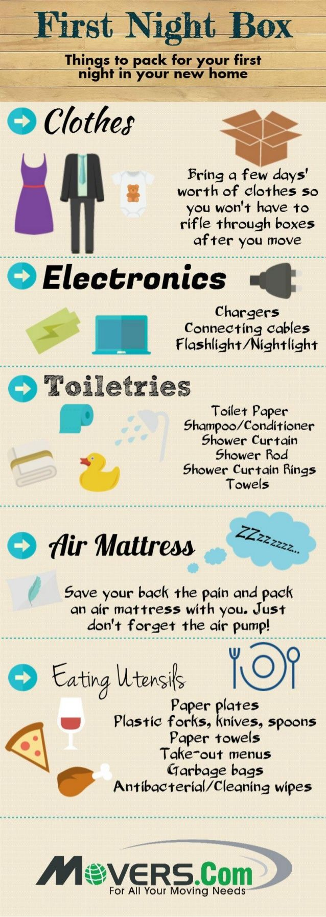 "Movers.com - 5 Things to Pack in your ""First Night Box"" by Movers.com via slideshare - #moversdotcom"