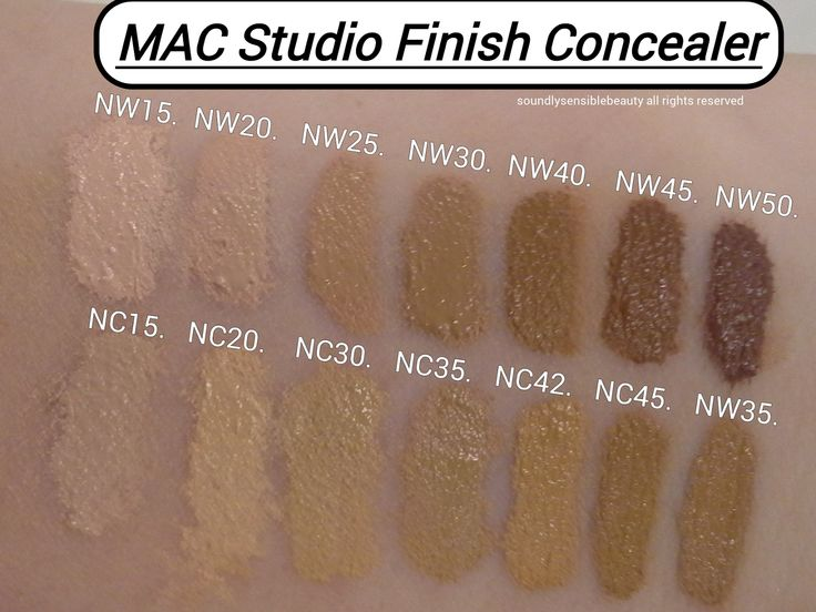 MAC Studio Finish Concealer; Review & Swatches of Shades