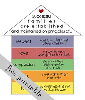 A Proclamation to the world lesson.  Great blog of over 120 FHE lessons.  Free printables.